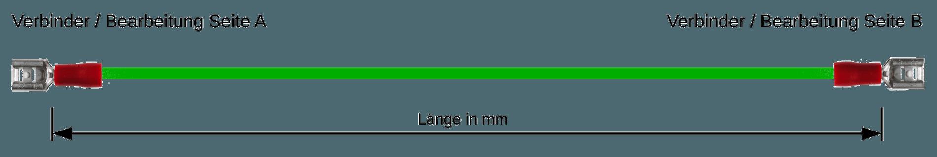 Einzelader H07V-K konfektioniert
